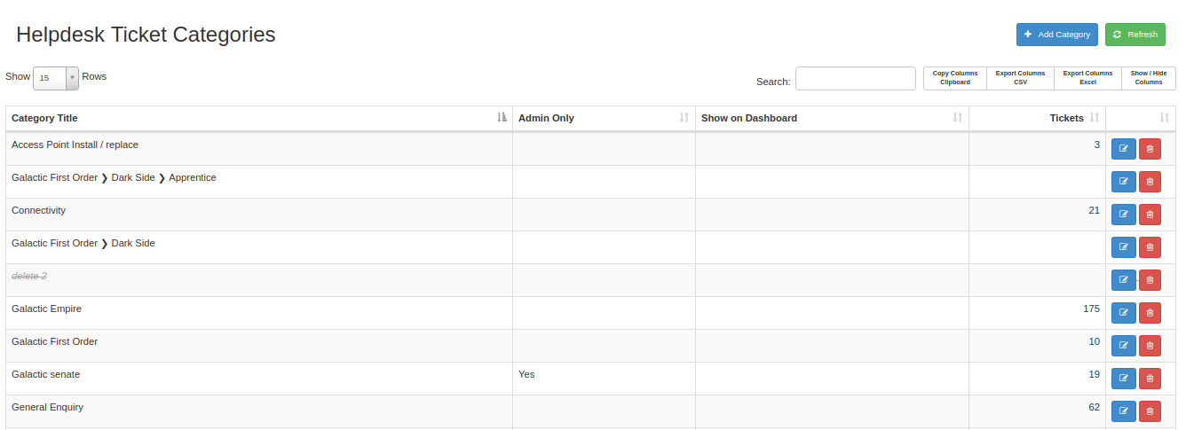 helpdesk-categories