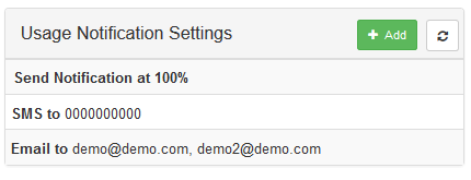 Usage Notification Settings