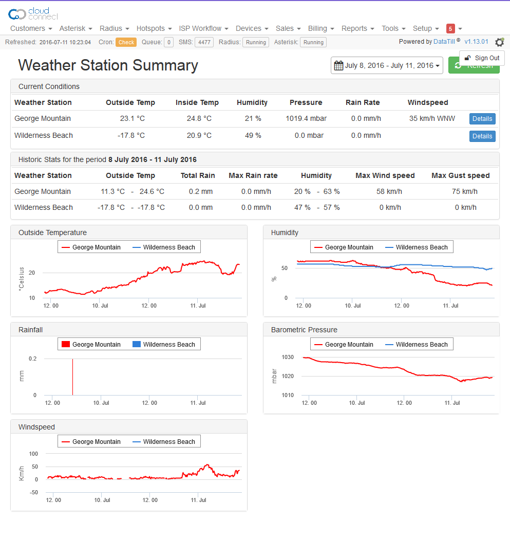 weather-status