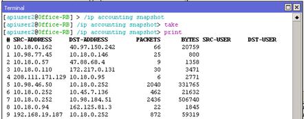 IP Accounting Guide - DataTill